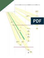 EjemploDiagrama de Actividades