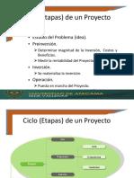 Unidad 2 Conceptos de Proyectos 2° parte