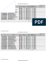 Listas Grales 2016-2017