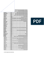 Ranking Interno Actulalizado 05-2018 Ordenado ELO b