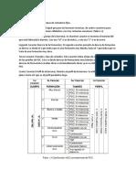 Clasificación IADC Para Barrenas de Cortadores Fijos