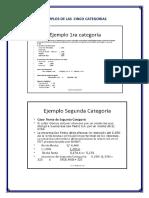 Ejemplos de Las Cinco Categoriasdddddd
