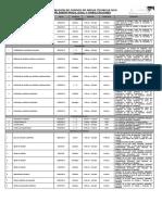 Programacion de Cursos Tecnicos Industriales 2018 Tegucigalpa