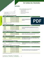 Electrodo de Carbon PDF