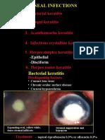 Corneal Infectionerfss