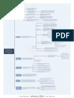 Elementos que  intervienen en el análisis estratégico interno