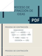 Proceso de Contraccion de Ideas