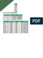 Practica 3 y 4 de Excel
