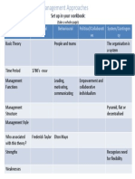 Management Approaches Summary Table (1)