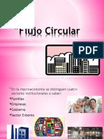 Flujo Circular - Macroeconomia