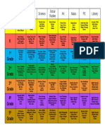 curriculum chart website