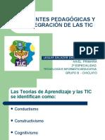 Corrientes Pedagógicas y La Integración de Las TIC