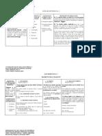 MATERIAL_DERECHO_DE_OBLIGACIONES.pdf;filename_= UTF-8''MATERIAL%20DERECHO%20DE%20OBLIGACIONES