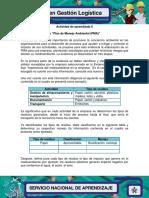 Evidencia_6_Proyecto_Plan_de_Manejo_Ambiental_PMA_V2.pdf