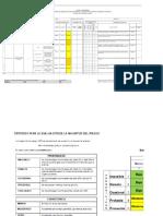 Sthefy Evaluación de Riesgos (IPER) Rev 1