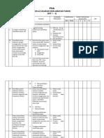 POA Dokumen SKP 1-6.docx