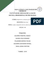 Estilos de Comunicacion - Diagnostico e Informe Psicologico