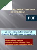 Análisis de COMPETITIVIDAD DE EMPRESAS