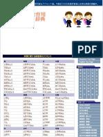 日本語教育用アクセント辞典 時間に関する助数詞のアクセント