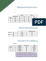 Vérification RPS