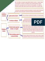 MicroeconomíaSintesisEsquematica