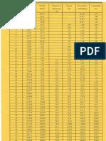 tabela_de_fios_esmaltados.pdf