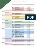 Bai Birth Doula Certification Program Outline & Checklist - Sheet1