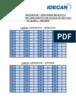 35721 Idecan 2015 Prodeb Analista de Ti Sistemas Projeto de Design e Construcao de Software Gabarito