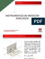 Medidas Eléctricas - 5 Medición de Corriente - El Galvanómetro