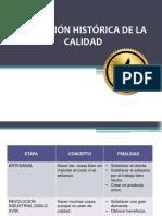 Presentacion - Evolución Histórica de La Calidad