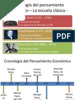 Adam Smith y David Ricardo Resumen 2018