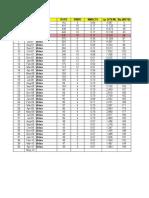 Copy of Decline Curve Analysis Dca Forecast