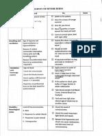 Checklist Primary Survey Luka Bakar