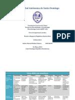 tabladevirusdeimportanciamedica2012oky-120506230519-phpapp01.pdf