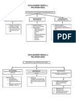Peta Konsep Modul 1,2,3, 4