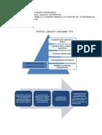 tema 1 Psicología de las organizaciones