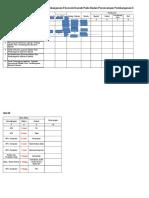 001 SOP Penyusunan Master Plan, PembangunanEkonomi Daerah