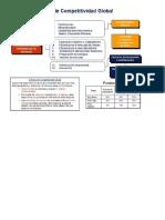 Pilares indice competitividad global.pdf