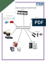 Tomas (Mapa conceptual Componentes y herramientas de la instalación del cable estructurado).pdf