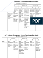 act science standards by grade level