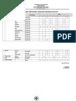 2.1.4 EP 2 Rencana & Jadwal Pemeliharaan Sarpras PKM BA