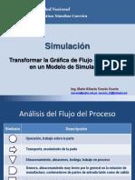 Simulación Gráfica Flujo Del Proceso