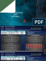 Pre-Post LTC Optimization CW50_SSW