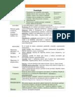Semiología-1