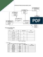 Perancangan Database Aplikasi Rawat Jalan