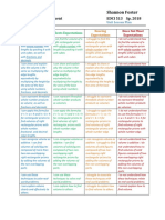 Rubric for 5.MD.5 Unit Lesson Plan