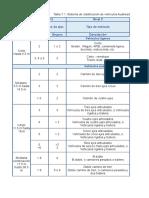 Sistema de Clasificación de Vehículos Autroads v1