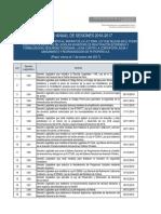 Decretos Legislativos PPK Hasta 06 de Enero 2017