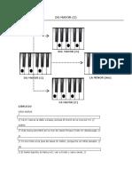 Clases de Piano - Acordes