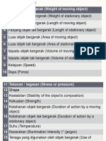 39 parameter yang dapat membantu mencipta inovasi.pptx